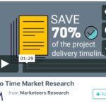 The Launch of ZeroTime Market Research