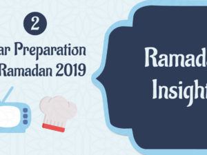 Iftar Preparations in Ramadan – Part TWO