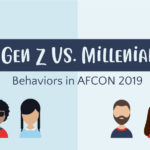 Gen Z Vs. Millennials Behaviors in AFCON 2019