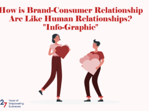 "How Brand-Consumer Relationships Are Like Human Relationships? ""Info-Graphic"""