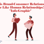 """How Brand-Consumer Relationships Are Like Human Relationships? """"Info-Graphic"""""""